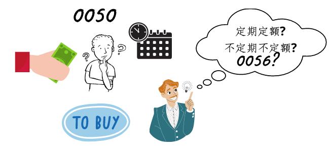 0050 現在可以買嗎