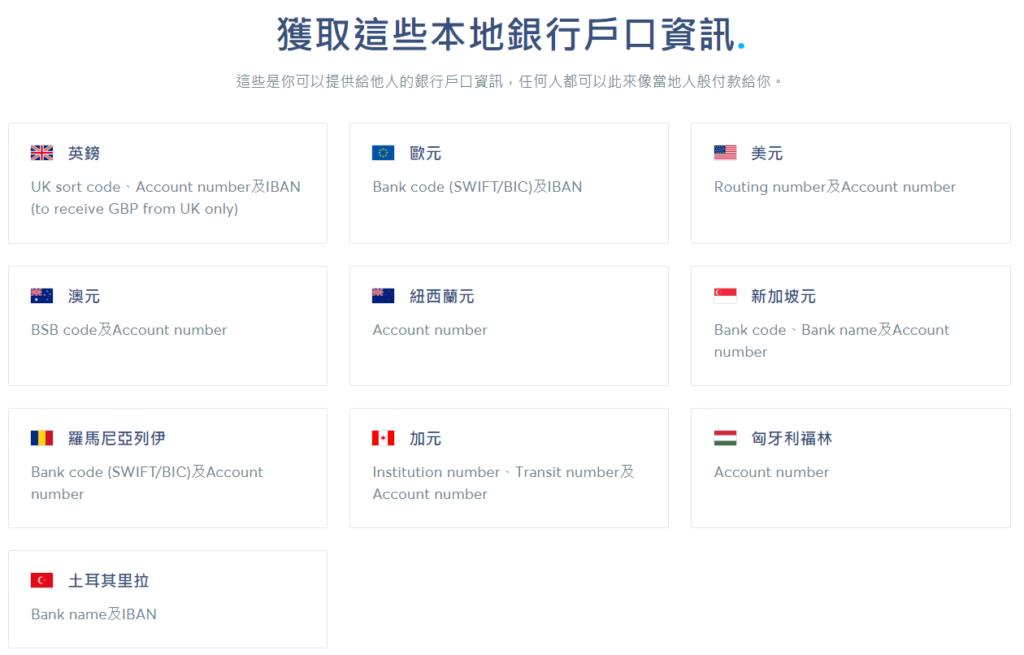 Wise可以開立虛擬銀行戶口的國家