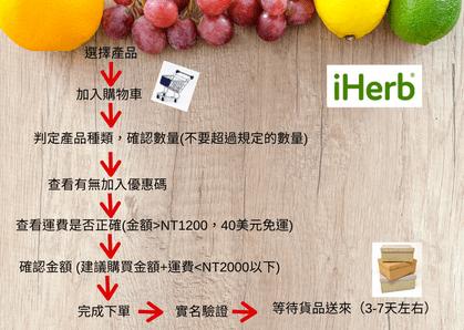 iHerb 的購買教學簡易流程