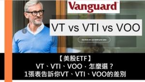【美股ETF】VT、VTI、VOO怎麼選?1張表告訴你VT、VTI、VOO的差別