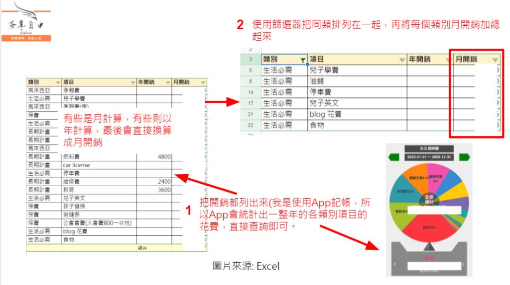 Excel 預算表