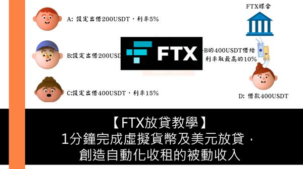 FTX放貸